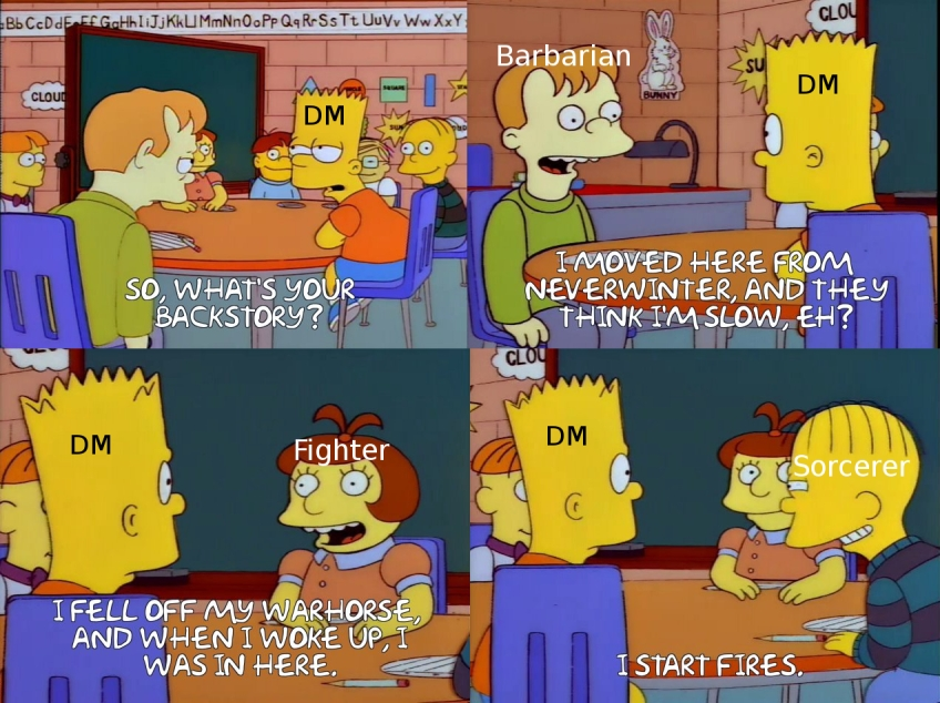 A Simpsons/Dungeons and Dragons crossover meme.